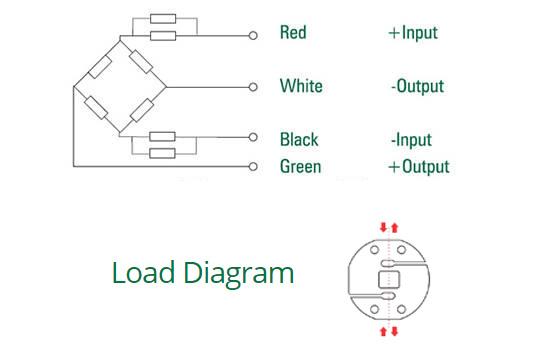 shackle type load cell shackle type load cell in india. Black Bedroom Furniture Sets. Home Design Ideas